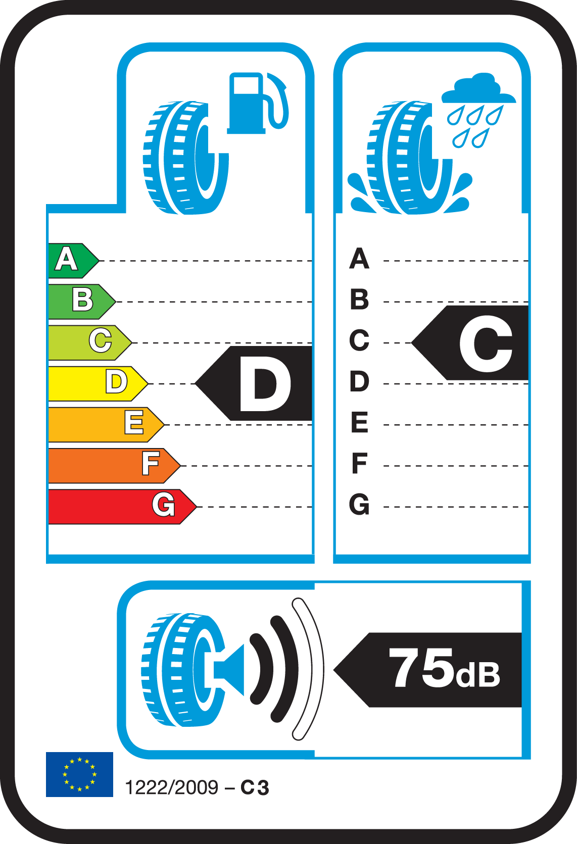 EU Tyre Labeling Information