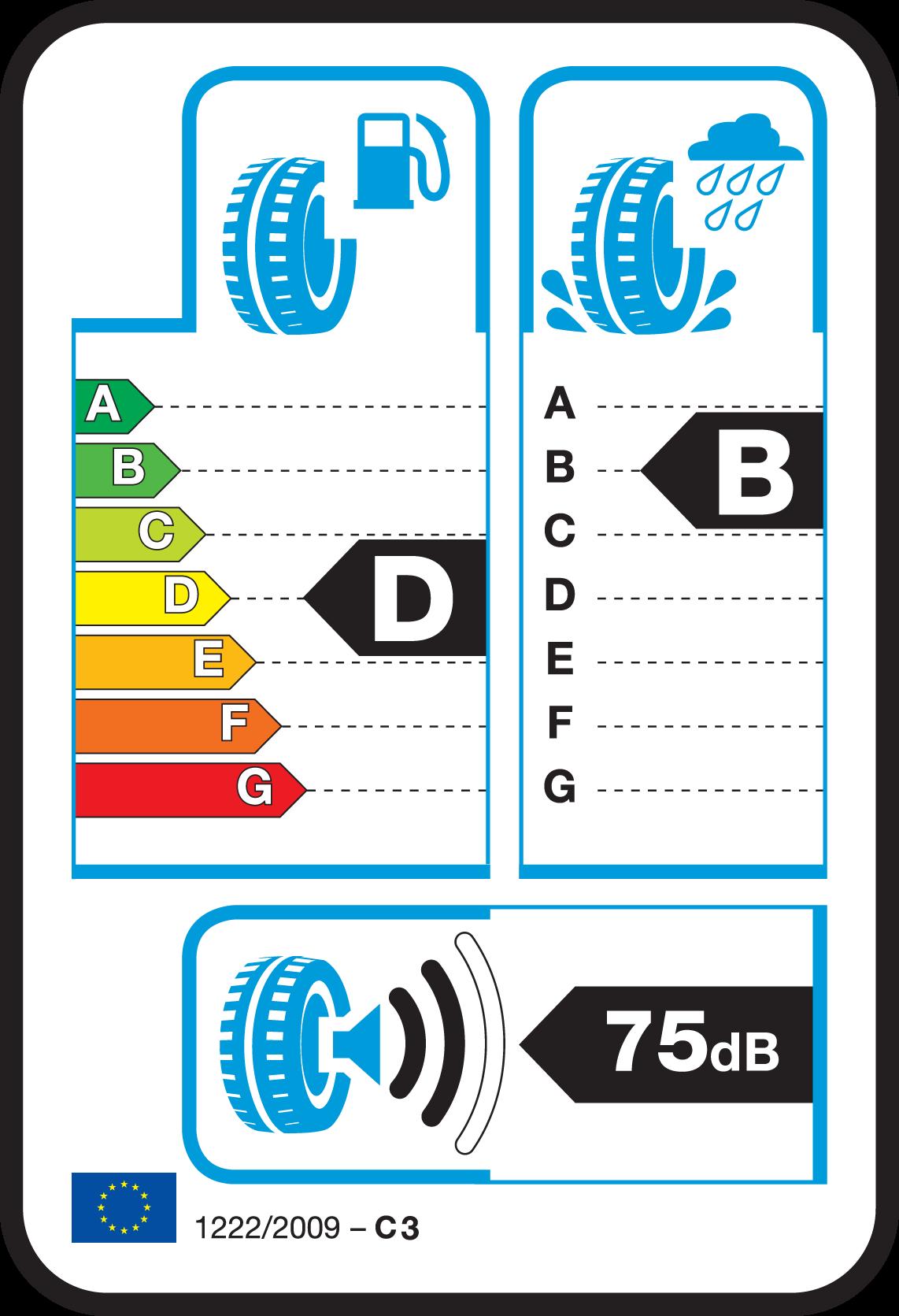 EU Tyre Labeling Information